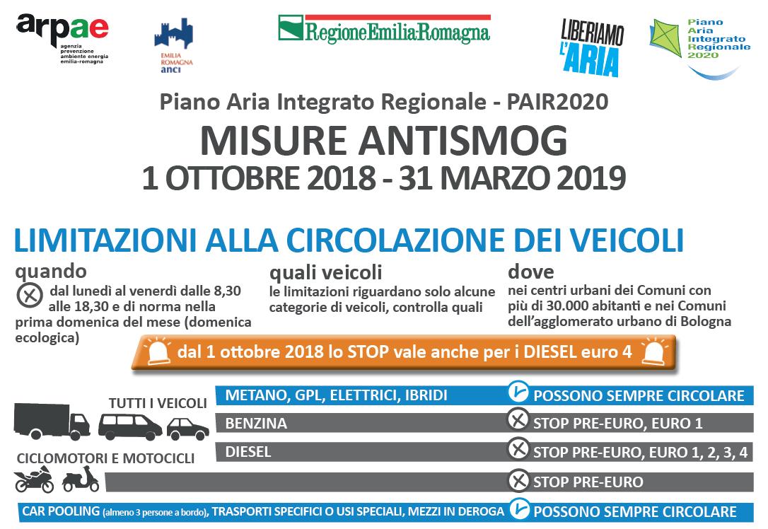 Stop Diesel Euro 4 in Emilia Romagna