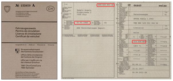Carta di Circolazione Svizzera