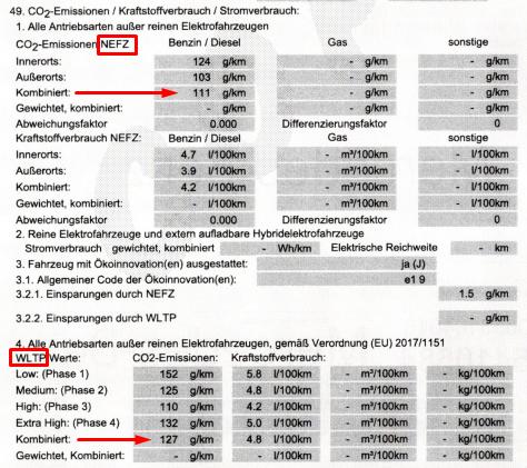 Esempio di COC con valori di emissioni di CO2 rilevati secondo il protocollo NEFZ (valori più bassi) e secondo il protocollo WLTP (valori più alti)
