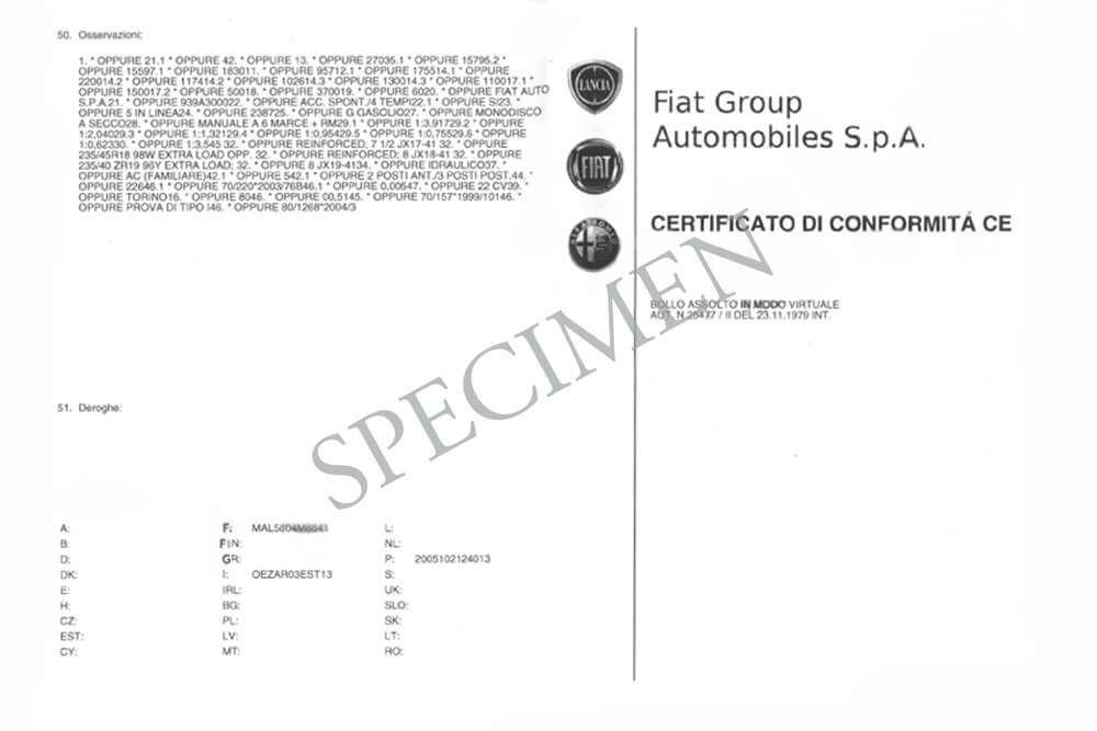 Esempio COC Fiat