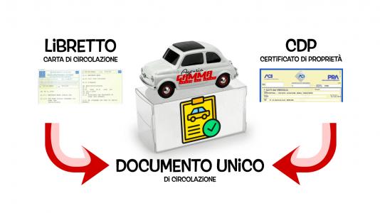 Documento Unico di circolazione e di proprietà