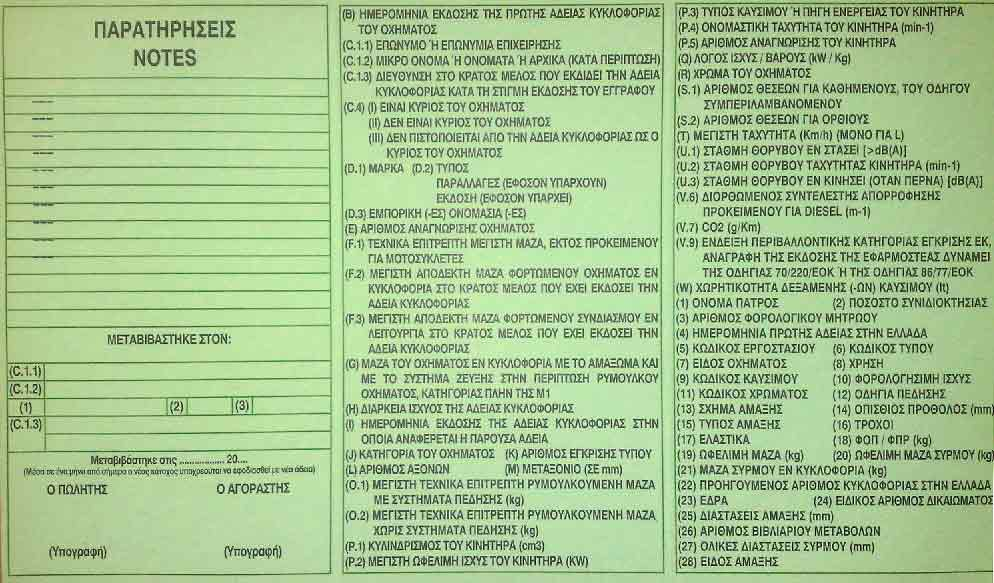 Carta di Circolazione - Grecia - Άδειας Κυκλοφορίας - Retro