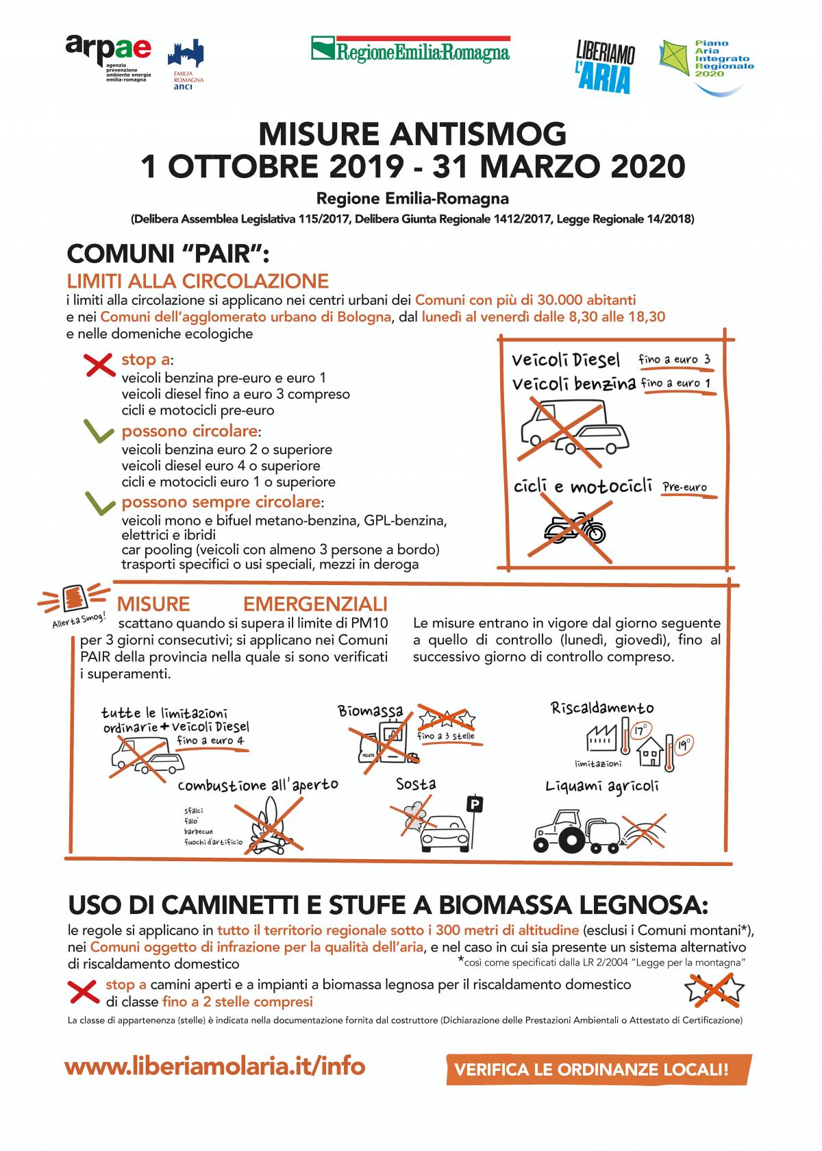 Misure antismog 2019 2020